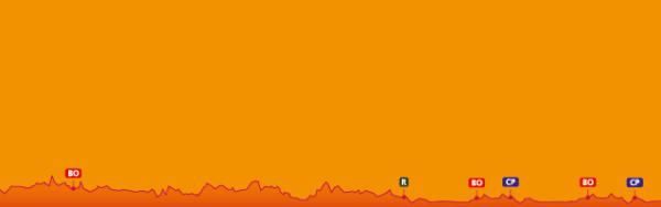 Eneco-Tour-Stage-4-1376248288
