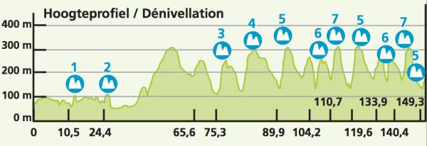 Eneco-Tour-Stage-6-1375733856